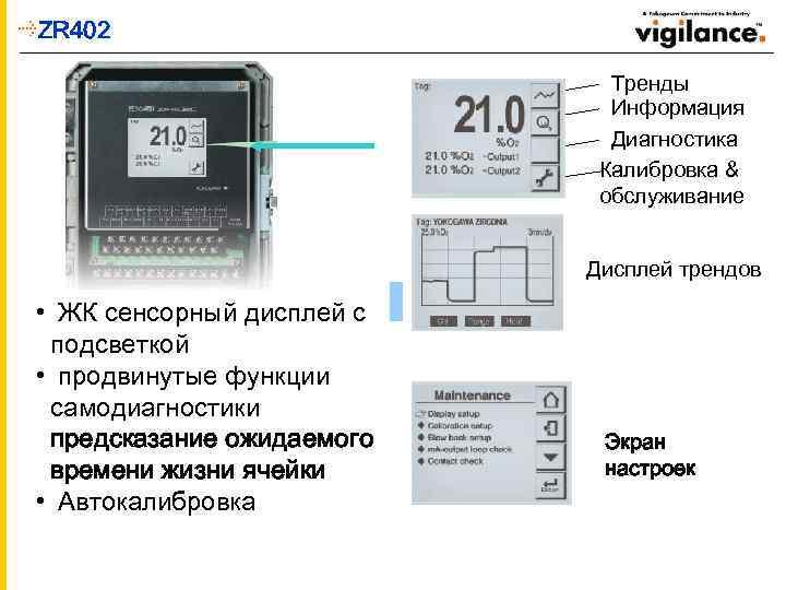 ZR 402 Tренды Информация Диагностика Калибровка & обслуживание Дисплей трендов • ЖК сенсорный дисплей