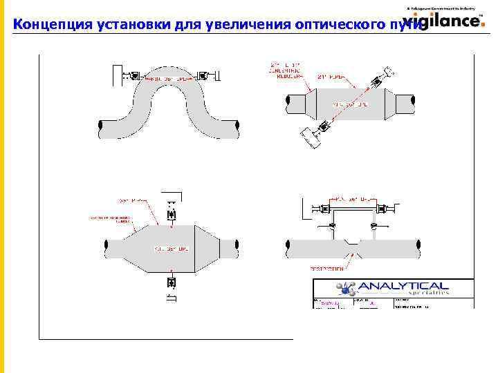 Концепция установки для увеличения оптического пути