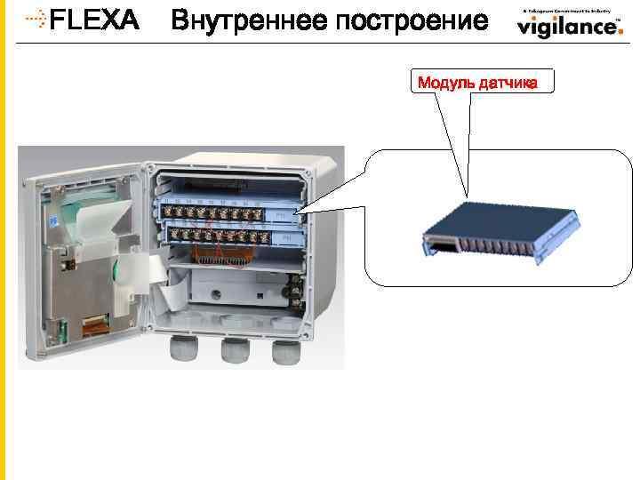 FLEXA Внутреннее построение Модуль датчика