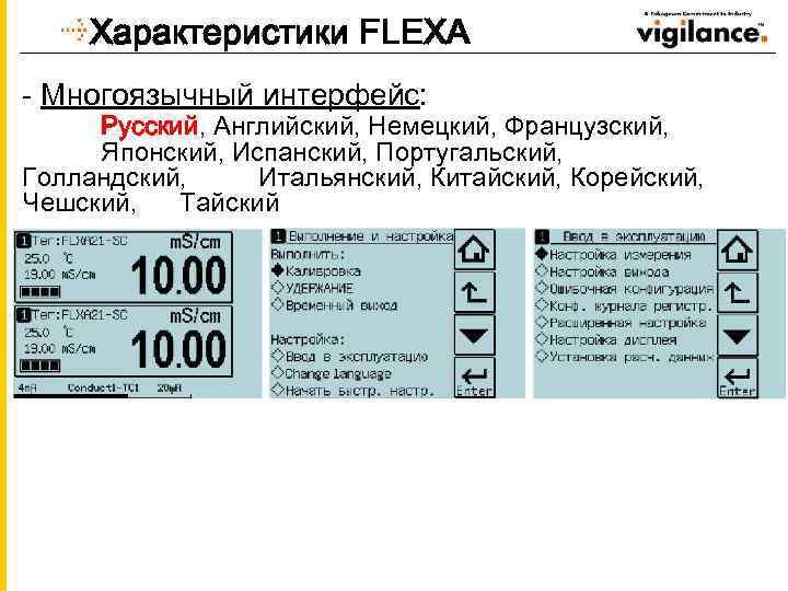 Характеристики FLEXA - Многоязычный интерфейс: Русский, Английский, Немецкий, Французский, Японский, Испанский, Португальский, Голландский, Итальянский,