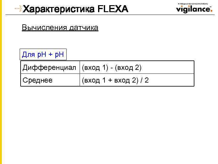Характеристика FLEXA Вычисления датчика Для p. H + p. H Дифференциал (вход 1) -