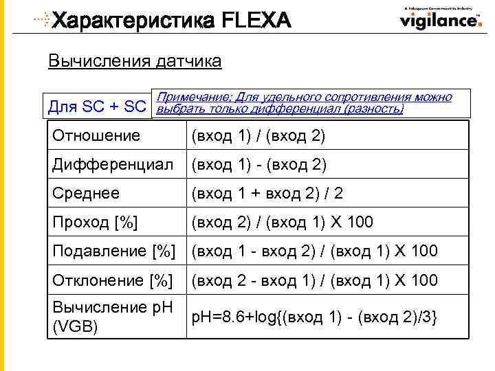 Характеристика FLEXA Вычисления датчика Для SC + SC Примечание; Для удельного сопротивления можно выбрать