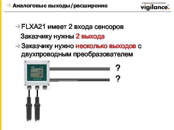 Аналоговые выходы/расширение FLXA 21 имеет 2 входа сенсоров Заказчику нужны 2 выхода Заказчику