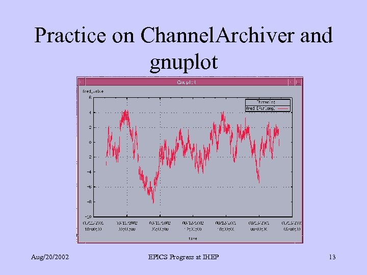 Practice on Channel. Archiver and gnuplot Aug/20/2002 EPICS Progress at IHEP 13