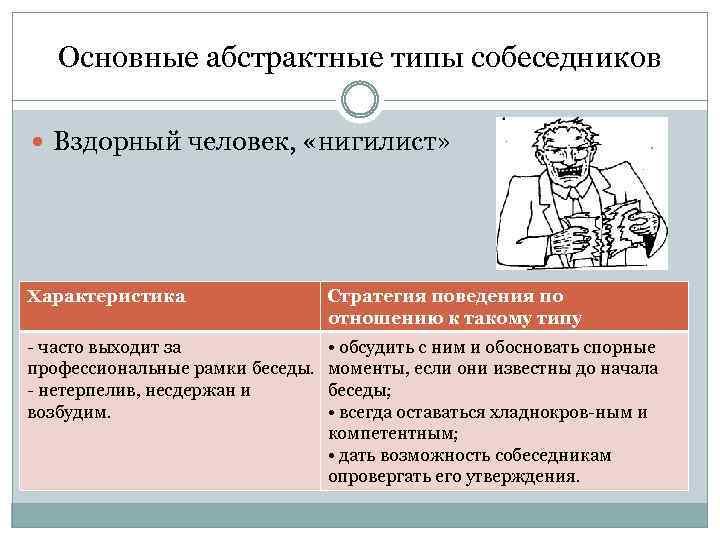 Основные абстрактные типы собеседников Вздорный человек, «нигилист» Характеристика Стратегия поведения по отношению к такому