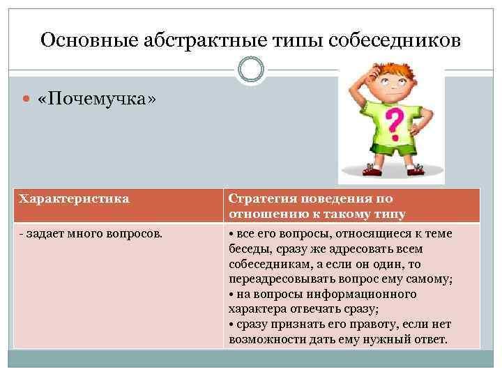 Основные абстрактные типы собеседников «Почемучка» Характеристика Стратегия поведения по отношению к такому типу задает