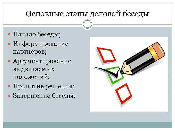 Основные этапы деловой беседы Начало беседы; Информирование партнеров; Аргументирование выдвигаемых положений; Принятие решения; Завершение