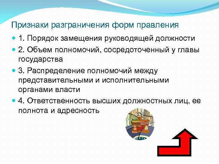 Признаки разграничения форм правления 1. Порядок замещения руководящей должности 2. Объем полномочий, сосредоточенный у