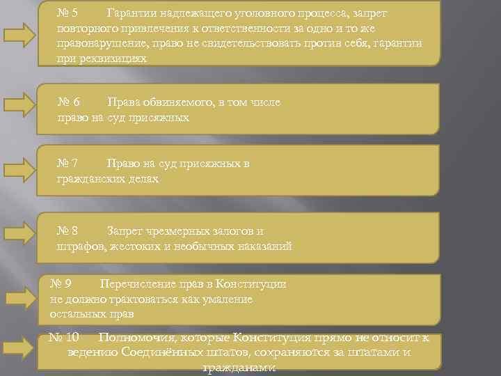 № 5 Гарантии надлежащего уголовного процесса, запрет повторного привлечения к ответственности за одно и