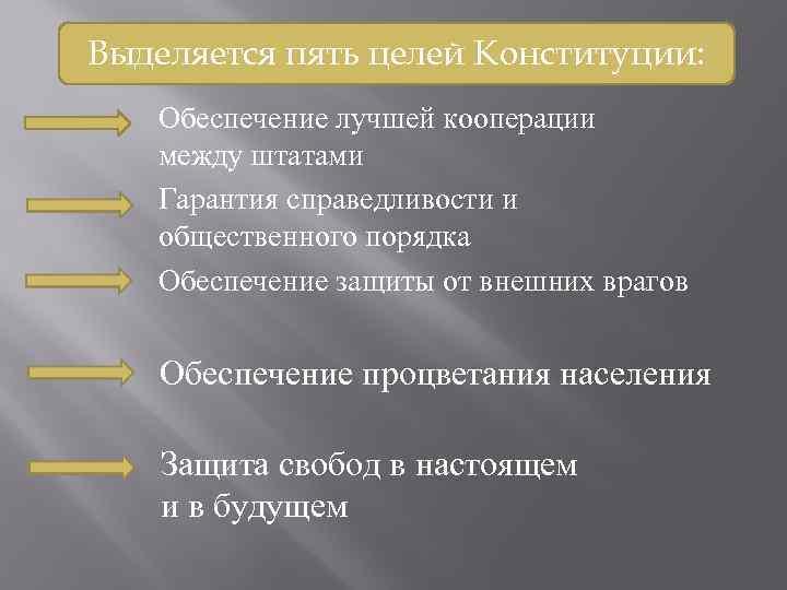Выделяется пять целей Конституции: Обеспечение лучшей кооперации между штатами Гарантия справедливости и общественного порядка