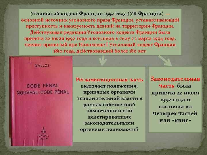 Шпаргалка Источники И Система Уголовного Кодекса Франции 1810 Г