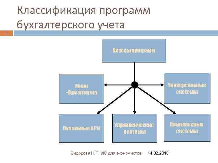 Услуги по установке программного обеспечения в бухгалтерском учете картинки бухгалтерской услуги