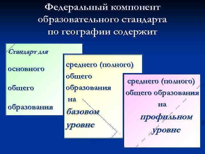 Федеральный компонент образовательного стандарта по географии содержит Стандарт для основного общего образования среднего (полного)