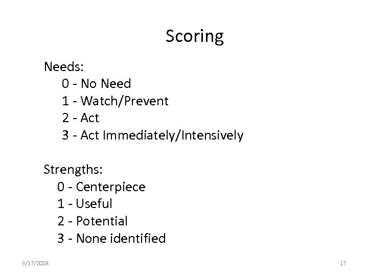 Scoring Needs: 0 - No Need 1 - Watch/Prevent 2 - Act 3 -