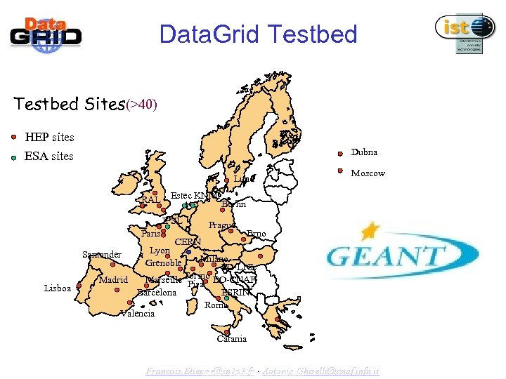 Data. Grid Testbed Sites(>40) HEP sites ESA sites Dubna Lund RAL Estec KNMI IPSL