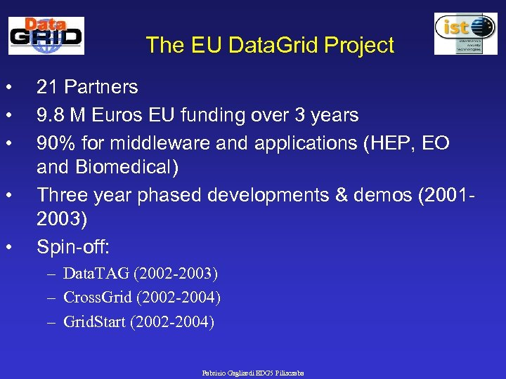 The EU Data. Grid Project • • • 21 Partners 9. 8 M Euros