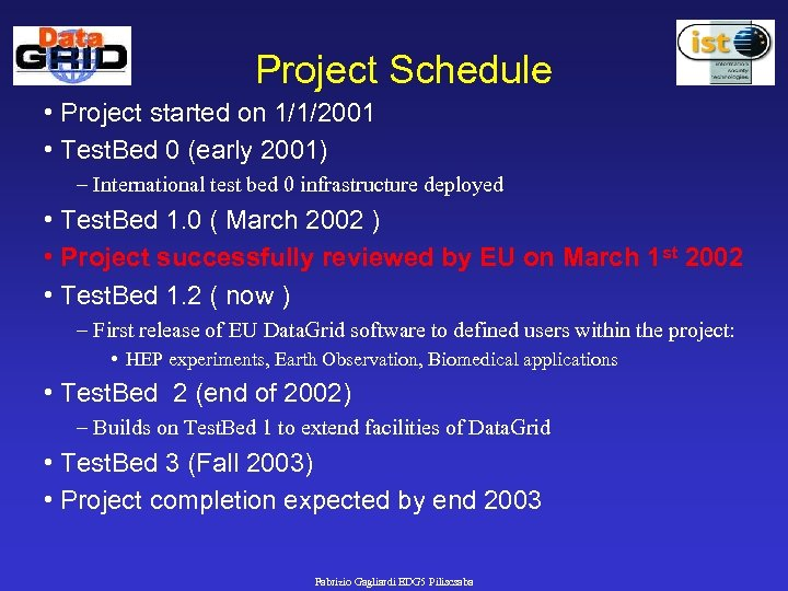 Project Schedule • Project started on 1/1/2001 • Test. Bed 0 (early 2001) –