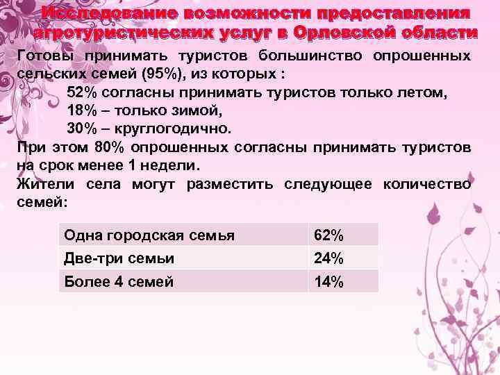 Исследование возможности предоставления агротуристических услуг в Орловской области Готовы принимать туристов большинство опрошенных сельских