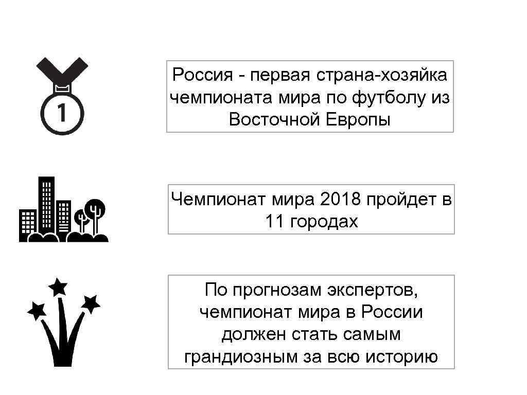 Россия - первая страна-хозяйка чемпионата мира по футболу из Восточной Европы Чемпионат мира 2018