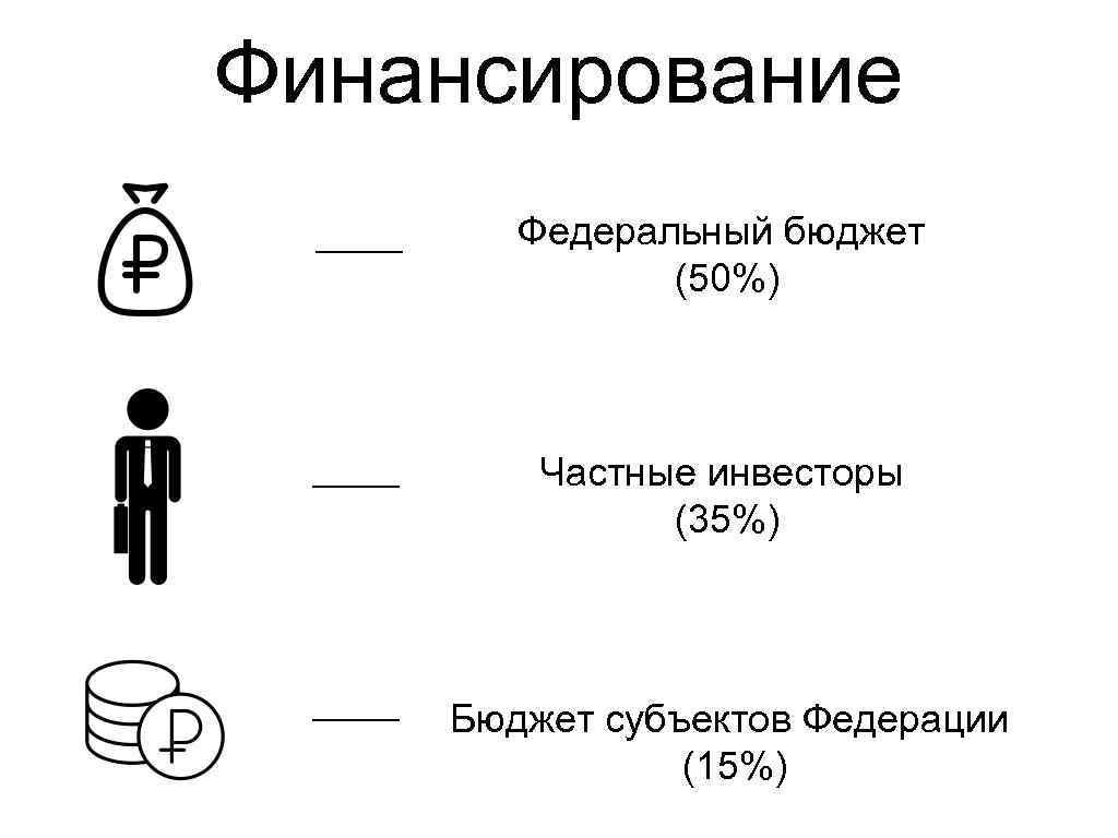 Финансирование Федеральный бюджет (50%) Частные инвесторы (35%) Бюджет субъектов Федерации (15%)