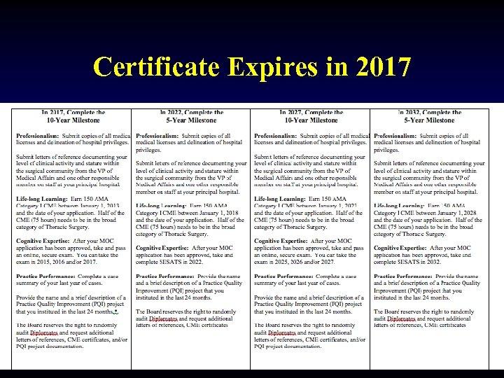 Certificate Expires in 2017