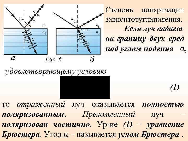 Степень поляризации зависитотуглападения. Если луч падает на границу двух сред а под углом падения