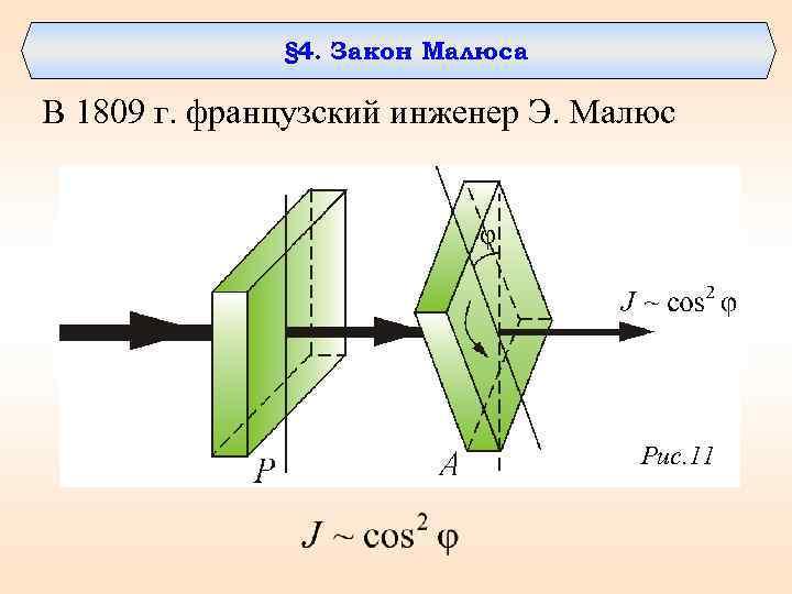 § 4. Закон Малюса В 1809 г. французский инженер Э. Малюс Рис. 11