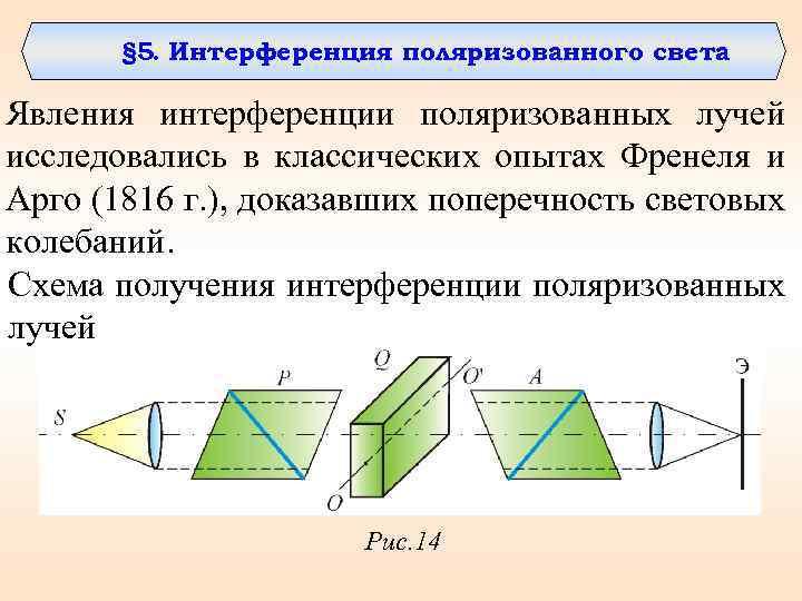 § 5. Интерференция поляризованного света Явления интерференции поляризованных лучей исследовались в классических опытах Френеля