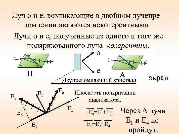 Луч о и e, возникающие в двойном лучепреломлении являются некогерентными. Лучи о и е,
