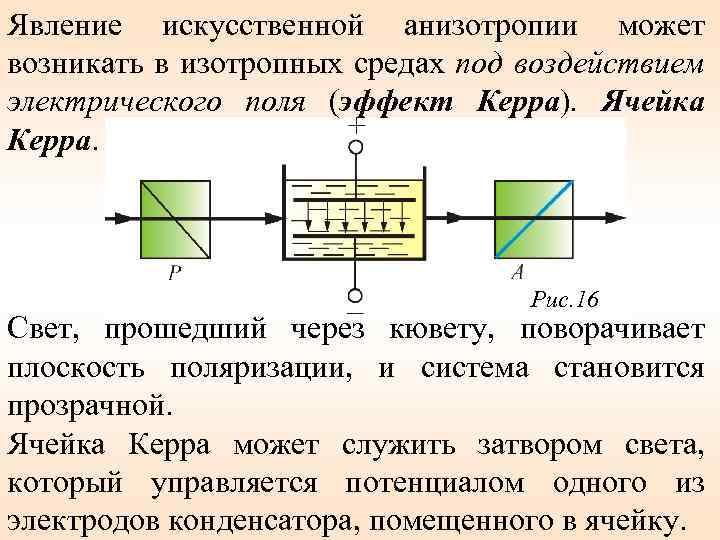 Явление искусственной анизотропии может возникать в изотропных средах под воздействием электрического поля (эффект Керра).