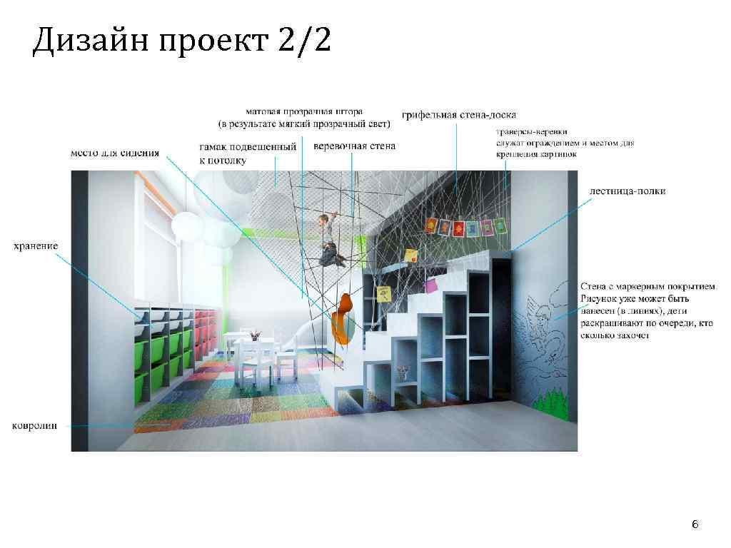 Дизайн проект 2/2 6