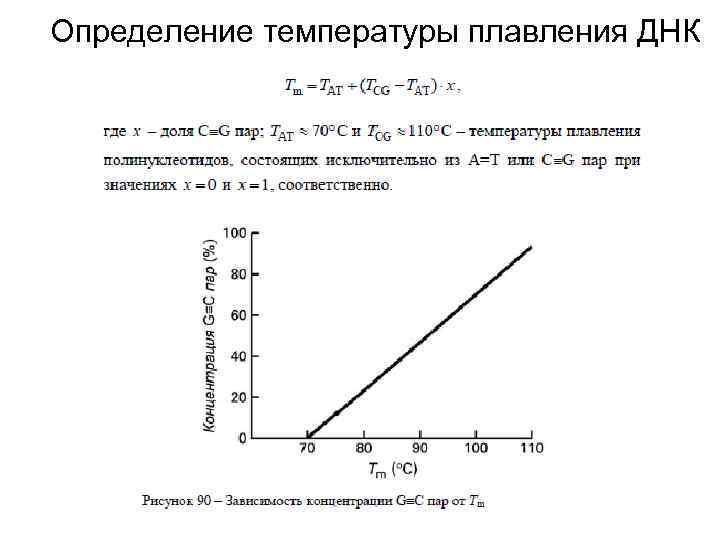 Определение температуры плавления ДНК