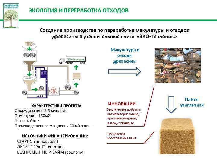 ЭКОЛОГИЯ И ПЕРЕРАБОТКА ОТХОДОВ Создание производства по переработке макулатуры и отходов древесины в утеплительные
