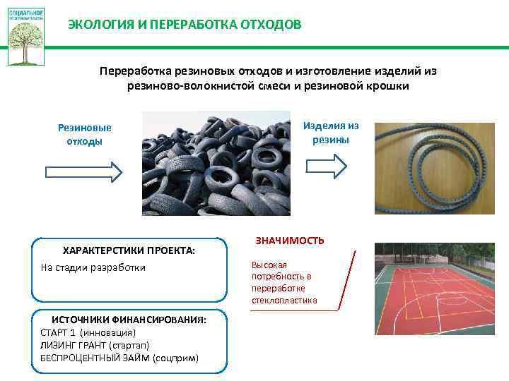ЭКОЛОГИЯ И ПЕРЕРАБОТКА ОТХОДОВ Переработка резиновых отходов и изготовление изделий из резиново-волокнистой смеси и