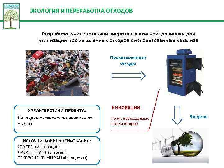 ЭКОЛОГИЯ И ПЕРЕРАБОТКА ОТХОДОВ Разработка универсальной энергоэффективной установки для утилизации промышленных отходов с использованием