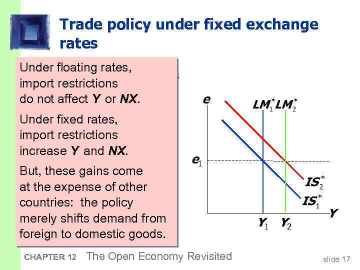 Trade policy under fixed exchange rates Under floating rates, A restriction on imports puts