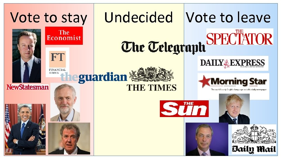 Vote to stay Undecided Vote to leave