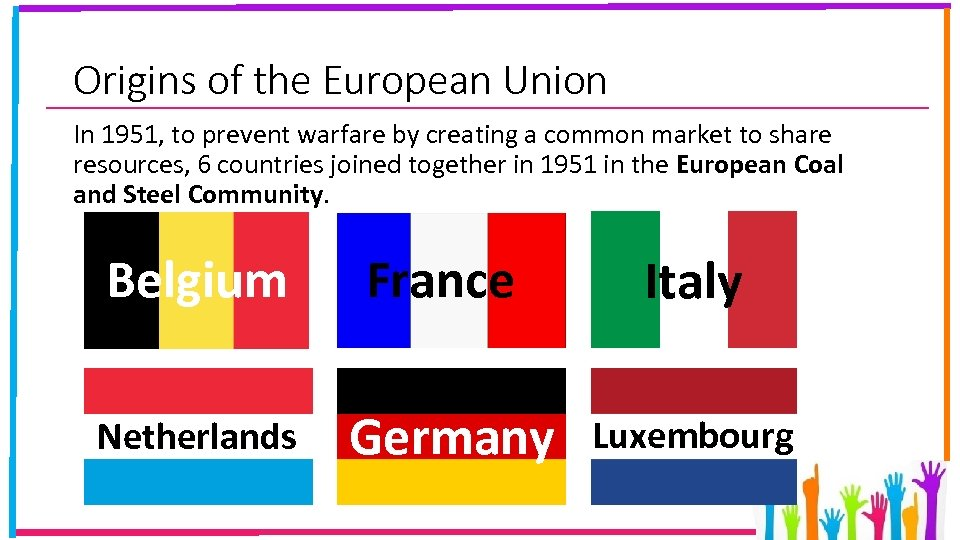 Origins of the European Union In 1951, to prevent warfare by creating a common