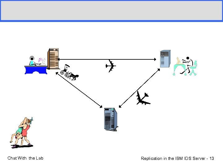 Chat With the Lab Replication in the IBM IDS Server - 13