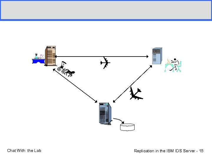 Chat With the Lab Replication in the IBM IDS Server - 15