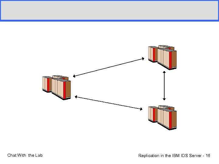 Chat With the Lab Replication in the IBM IDS Server - 16