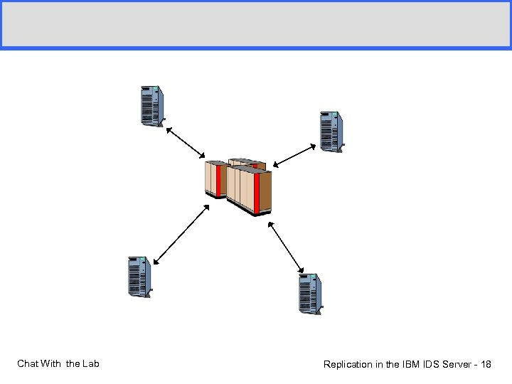 Chat With the Lab Replication in the IBM IDS Server - 18