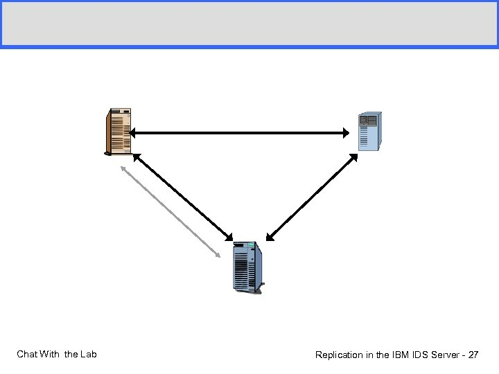Chat With the Lab Replication in the IBM IDS Server - 27