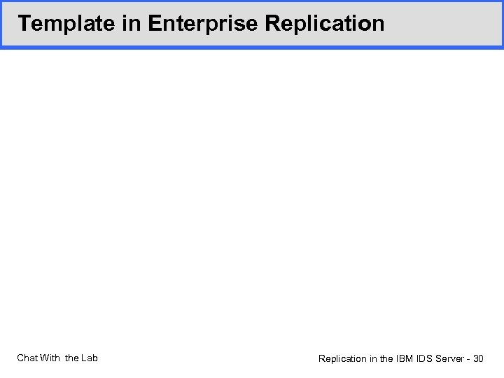 Template in Enterprise Replication Chat With the Lab Replication in the IBM IDS Server