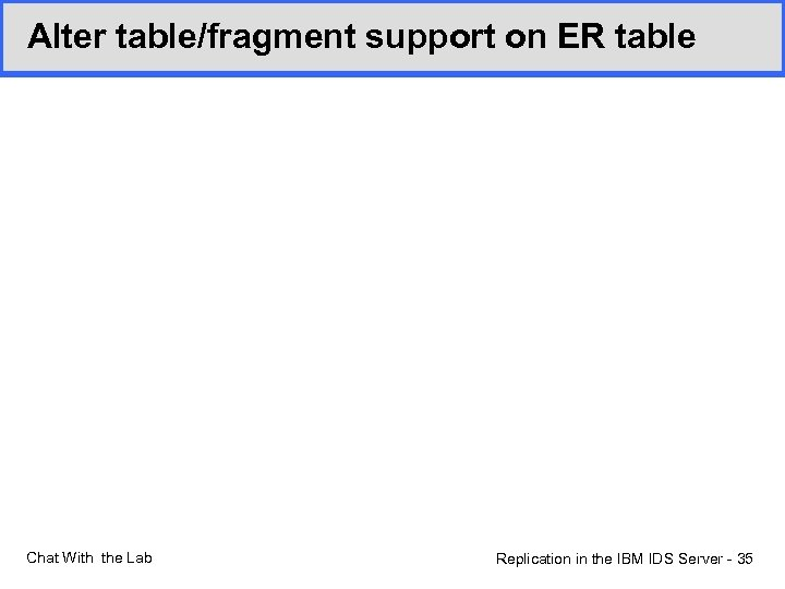 Alter table/fragment support on ER table Chat With the Lab Replication in the IBM