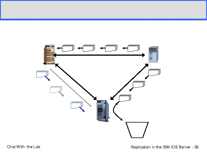 Chat With the Lab Replication in the IBM IDS Server - 39