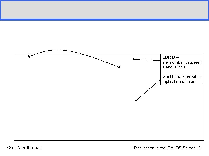CDRID – any number between 1 and 32768 Must be unique within replication domain.
