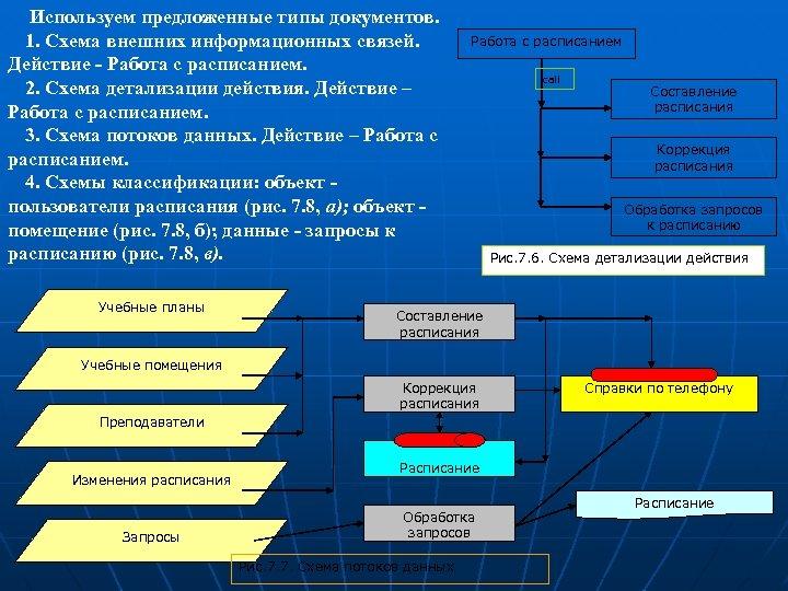 Используем предложенные типы документов. 1. Схема внешних информационных связей. Действие - Работа с расписанием.