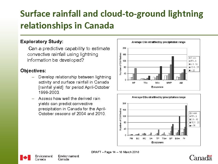 Surface rainfall and cloud-to-ground lightning relationships in Canada Exploratory Study: Can a predictive capability