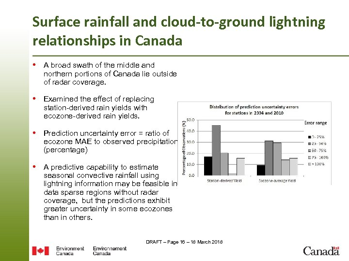 Surface rainfall and cloud-to-ground lightning relationships in Canada • A broad swath of the